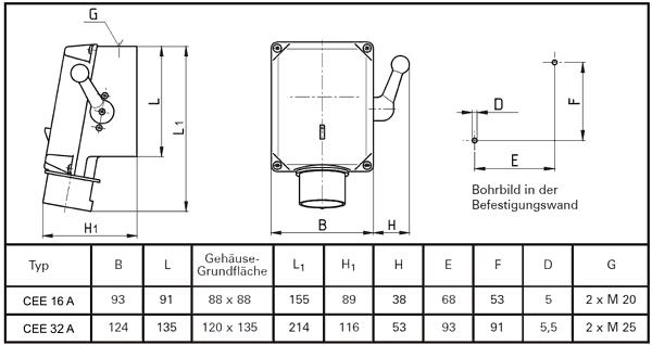 cee schalter stecker kombination elektra tailfingen cgtna 516 6h. Black Bedroom Furniture Sets. Home Design Ideas