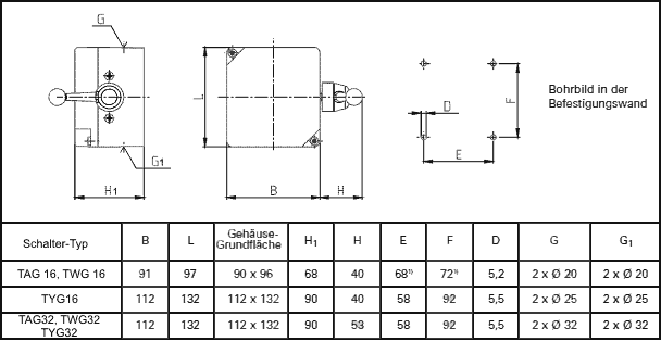 motorschalter elektra tailfingen tag16 ein aus schalter. Black Bedroom Furniture Sets. Home Design Ideas